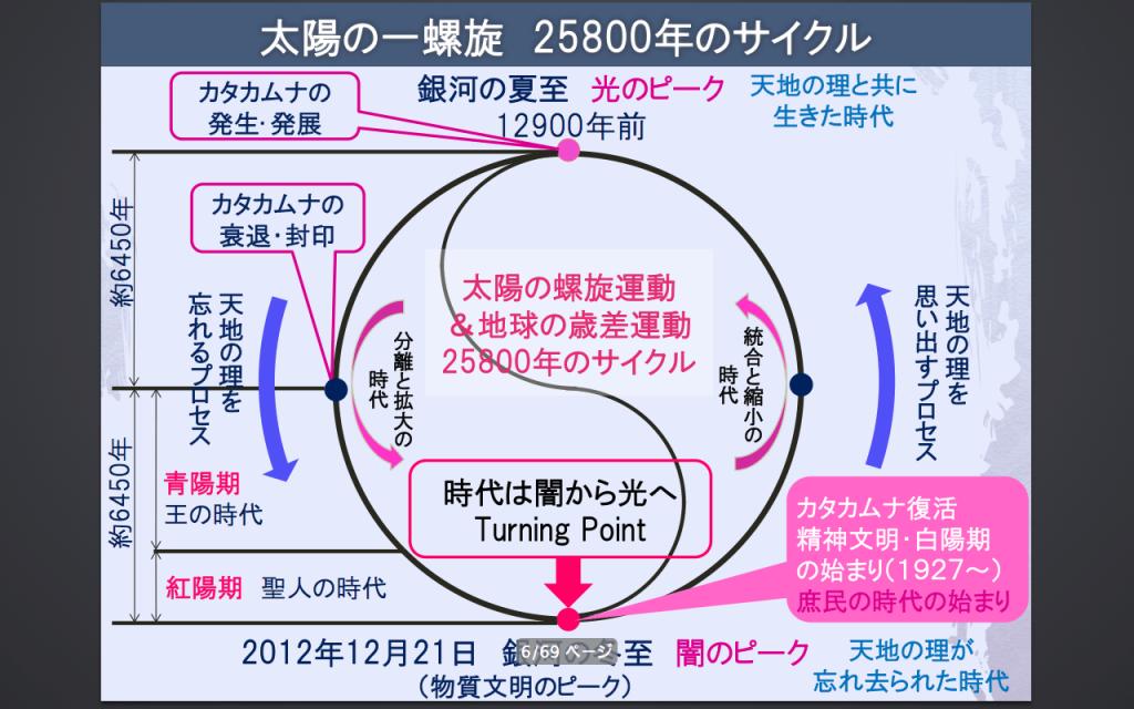 スクリーンショット-2015-12-08-0.47.01